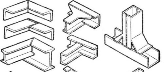 Угловой тип скрепления металлических поверхностей, при котором размещаются под углом, соединяются в зоне примыкания крайних частей