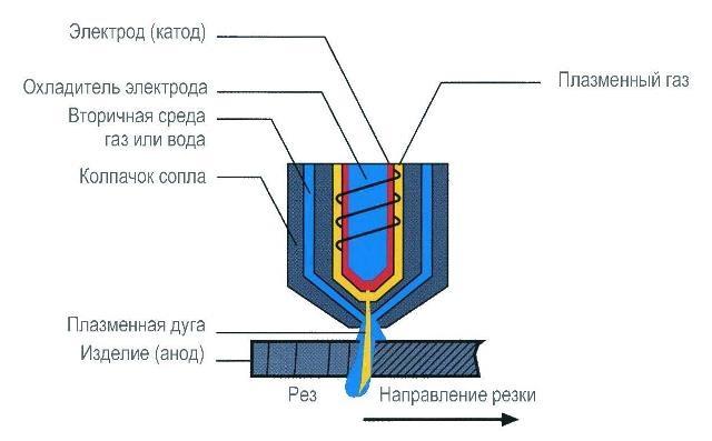С водной защитой схема