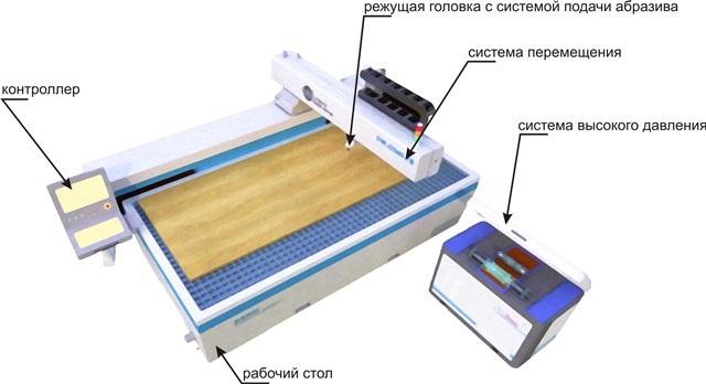 схема для плазменной обработки