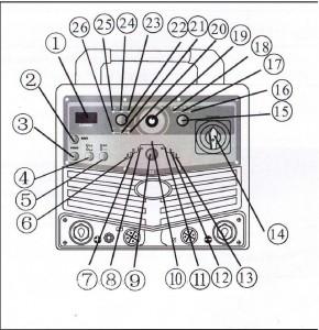 Как выглядит приборная панель аппарата