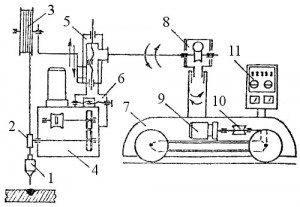 Устройство для сварки плавящимся электродом