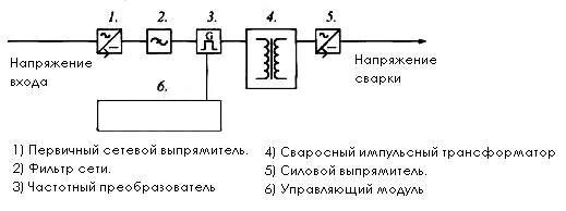 1shema