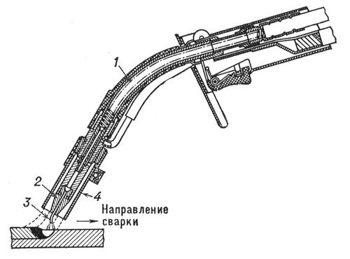 Svarkaprovolokoj
