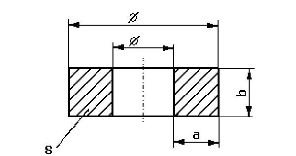 Расчет сечения магнитопровода