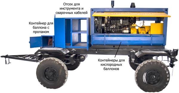 Сварочный агрегат АДД-4004, с расположенным на нем: отсеком для инструмента и сварочных кабелей, контейнером для баллона с пропаном, контейнером для кислородных баллонов